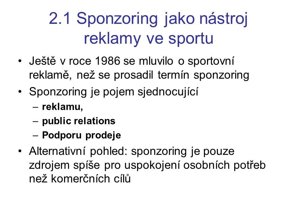 2.1 Sponzoring jako nástroj reklamy ve sportu