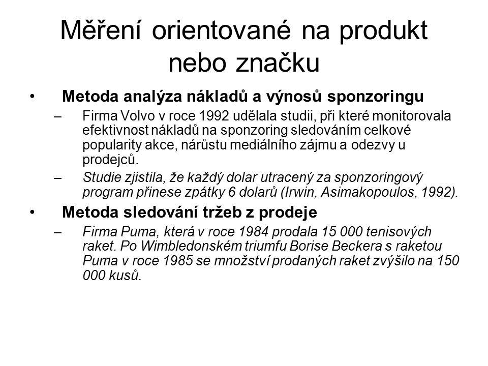Měření orientované na produkt nebo značku
