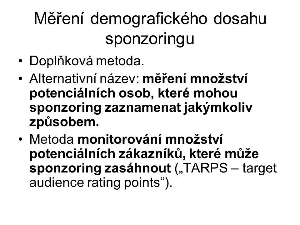 Měření demografického dosahu sponzoringu