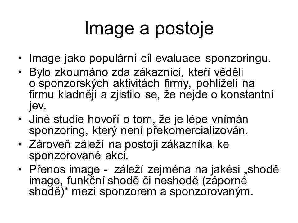 Image a postoje Image jako populární cíl evaluace sponzoringu.