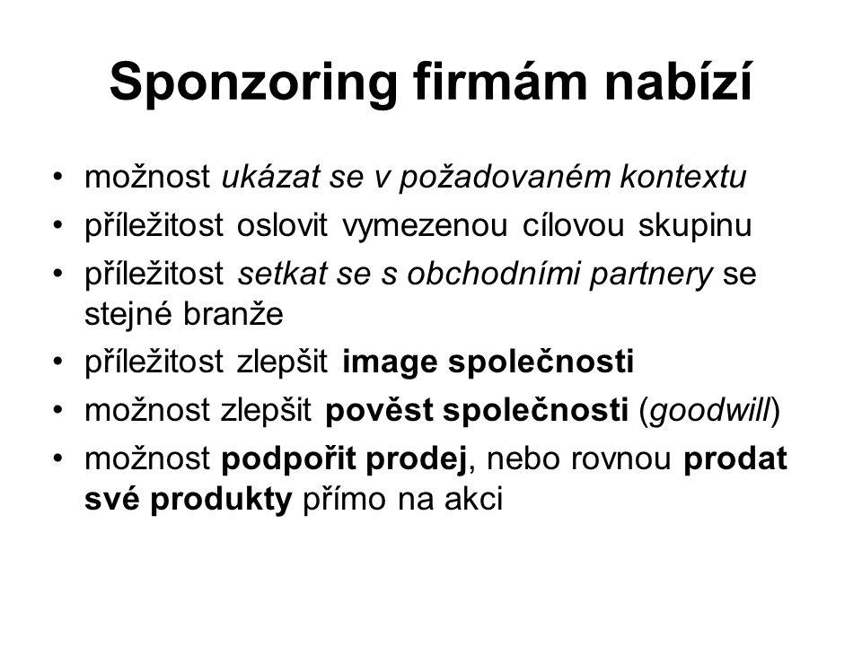 Sponzoring firmám nabízí