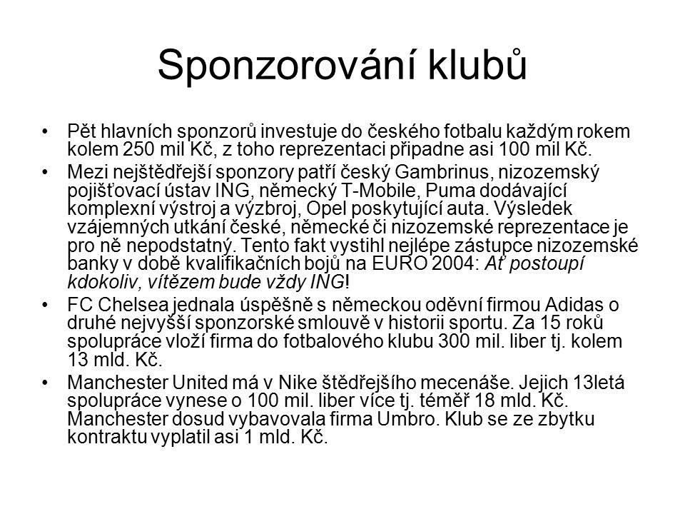 Sponzorování klubů Pět hlavních sponzorů investuje do českého fotbalu každým rokem kolem 250 mil Kč, z toho reprezentaci připadne asi 100 mil Kč.