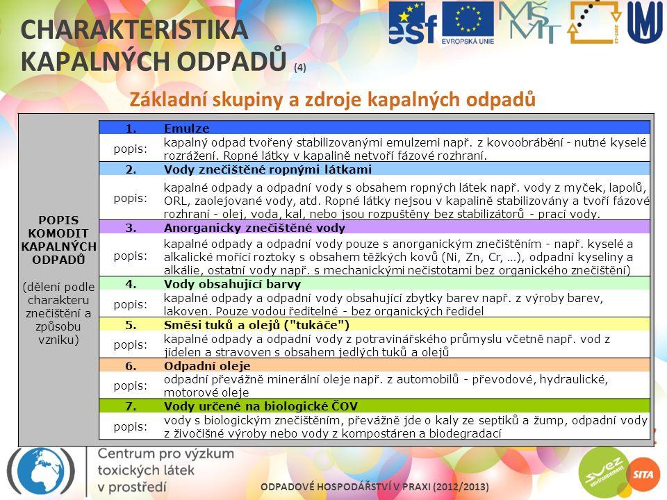 Charakteristika kapalných odpadů (4)