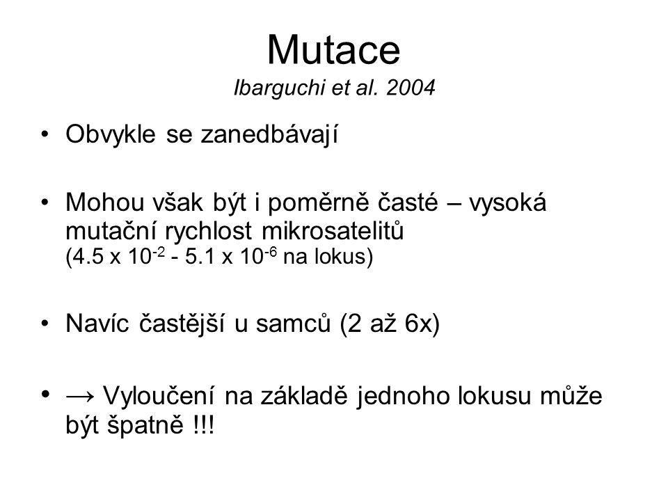 Mutace Ibarguchi et al. 2004 Obvykle se zanedbávají.