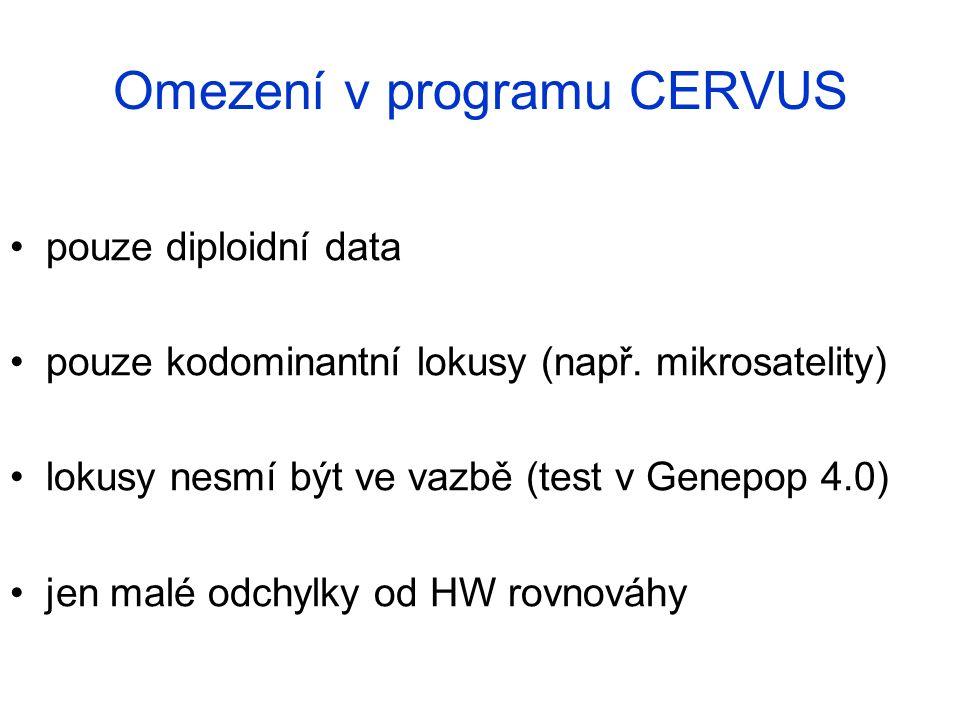 Omezení v programu CERVUS