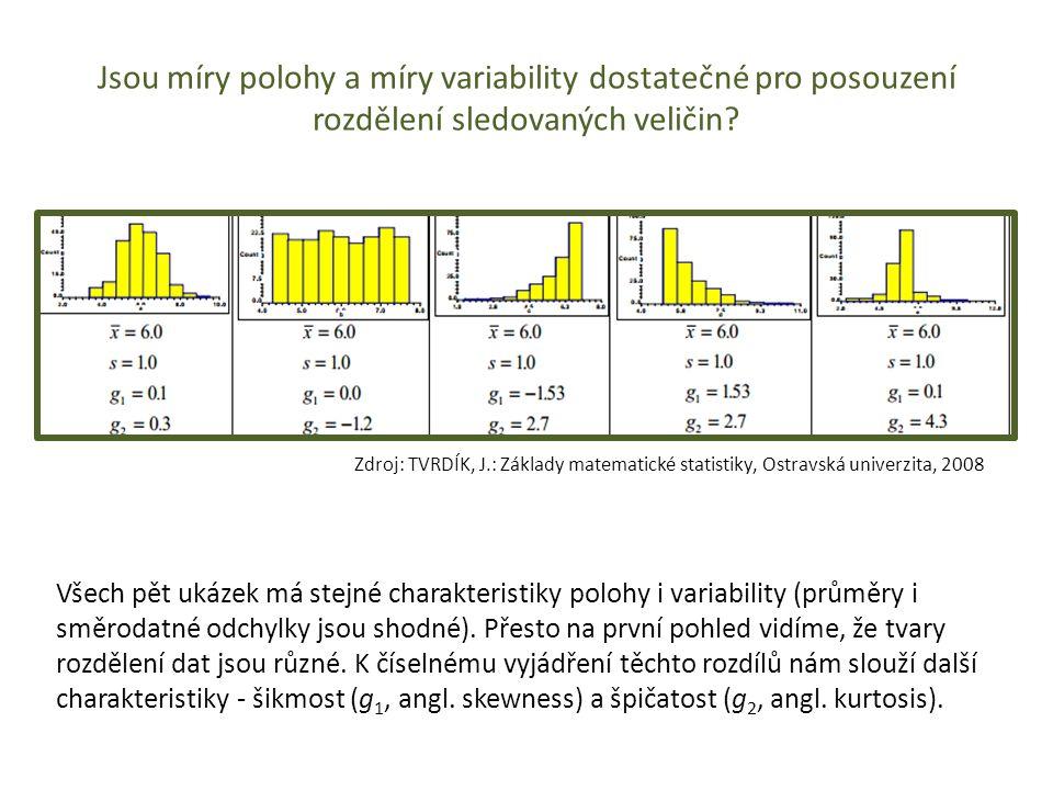 Jsou míry polohy a míry variability dostatečné pro posouzení rozdělení sledovaných veličin
