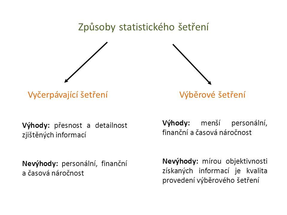 Způsoby statistického šetření