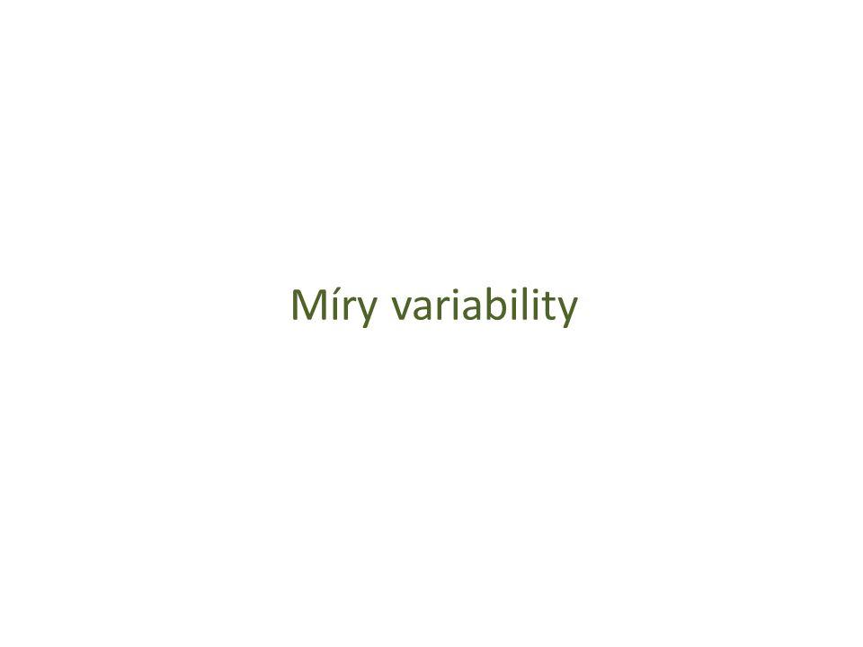 Míry variability