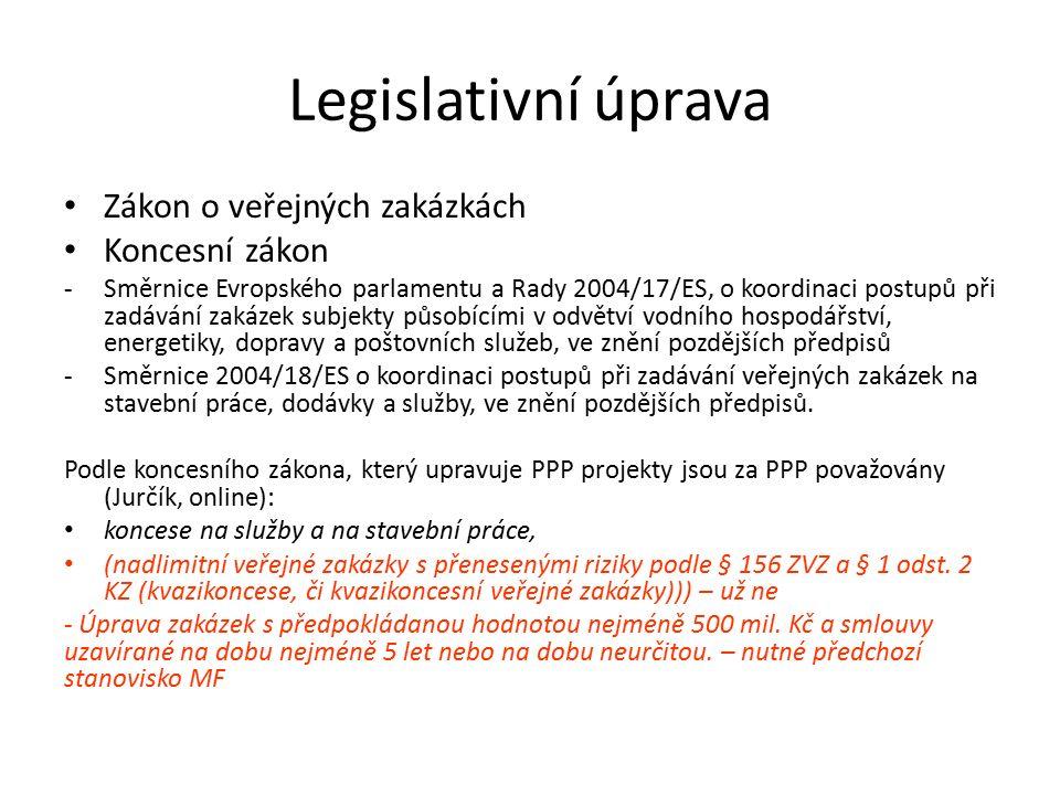Legislativní úprava Zákon o veřejných zakázkách Koncesní zákon