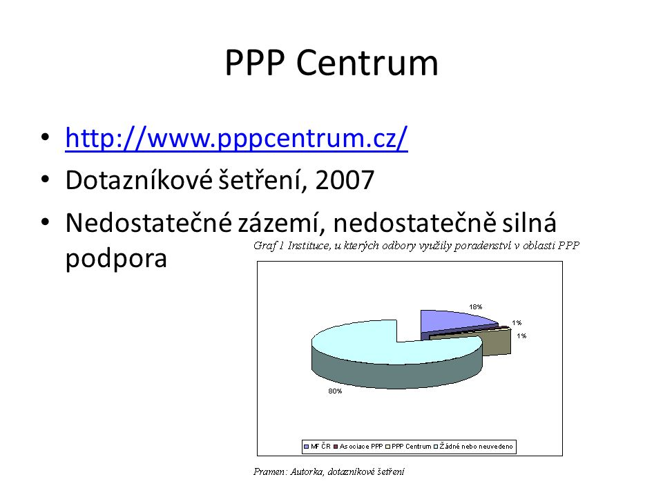 PPP Centrum http://www.pppcentrum.cz/ Dotazníkové šetření, 2007