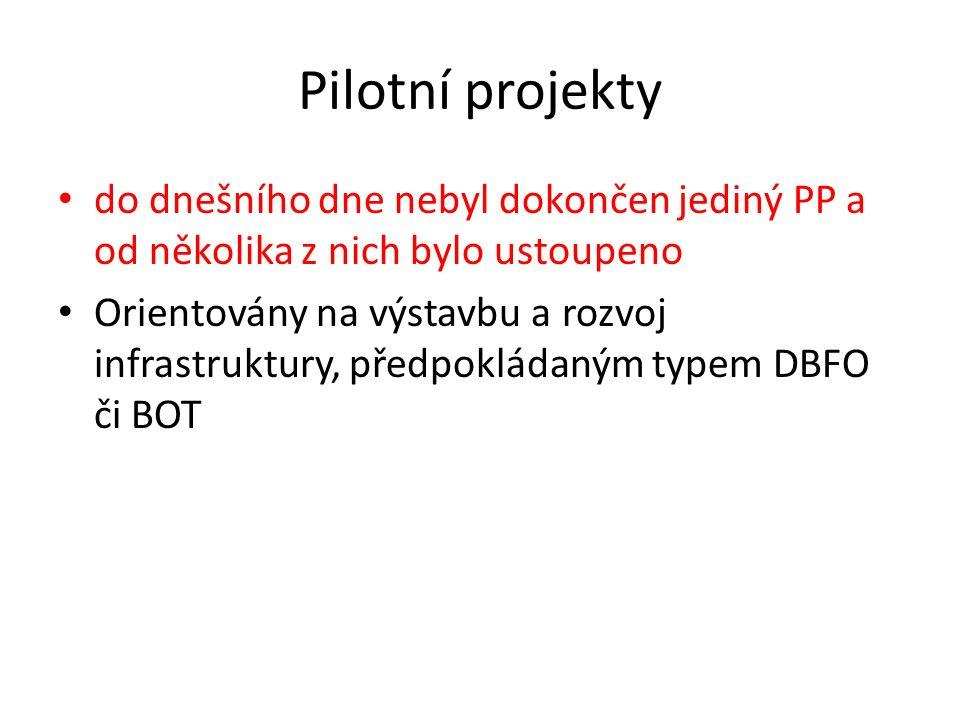 Pilotní projekty do dnešního dne nebyl dokončen jediný PP a od několika z nich bylo ustoupeno.