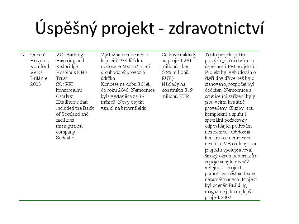 Úspěšný projekt - zdravotnictví