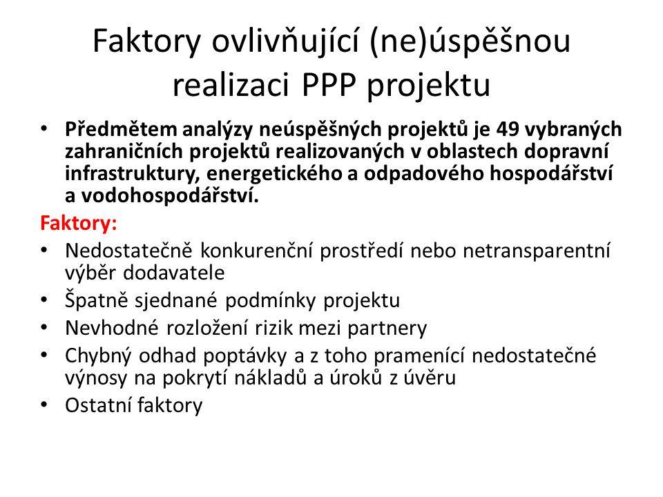 Faktory ovlivňující (ne)úspěšnou realizaci PPP projektu
