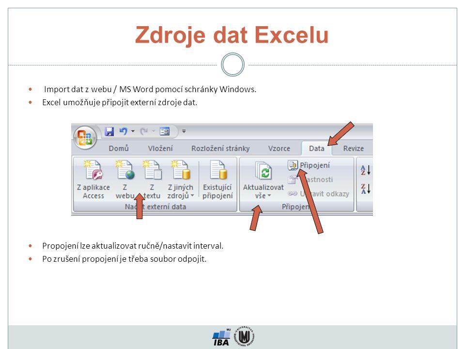 Zdroje dat Excelu Import dat z webu / MS Word pomocí schránky Windows.