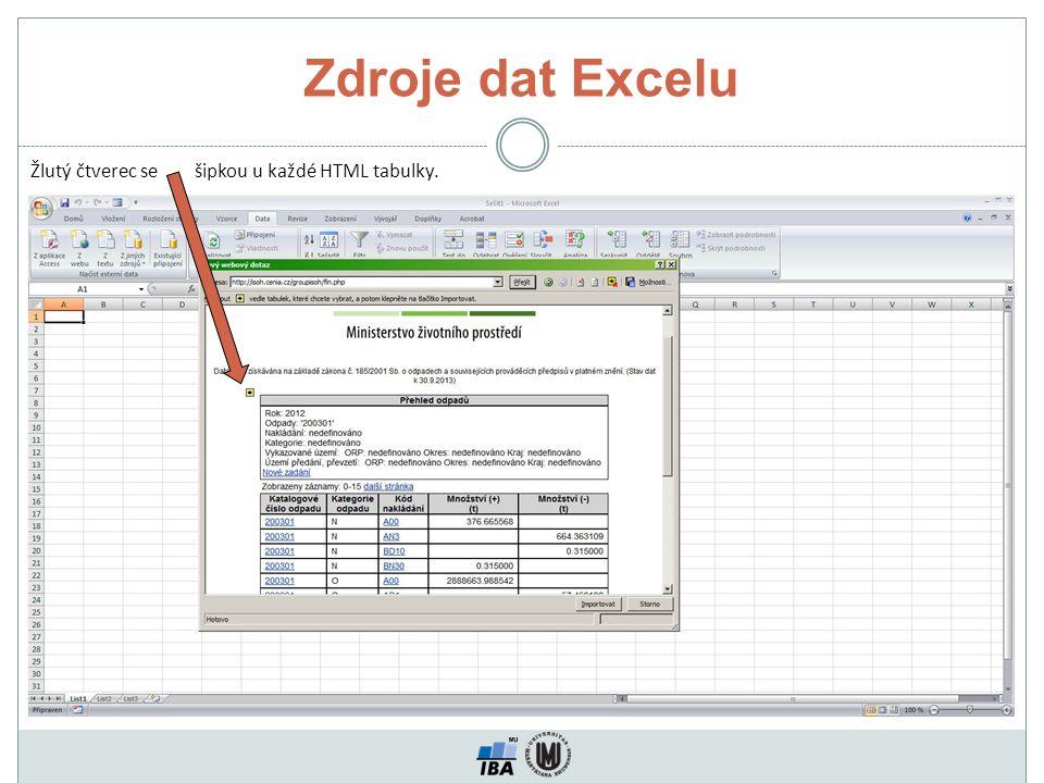 Zdroje dat Excelu Žlutý čtverec se šipkou u každé HTML tabulky.