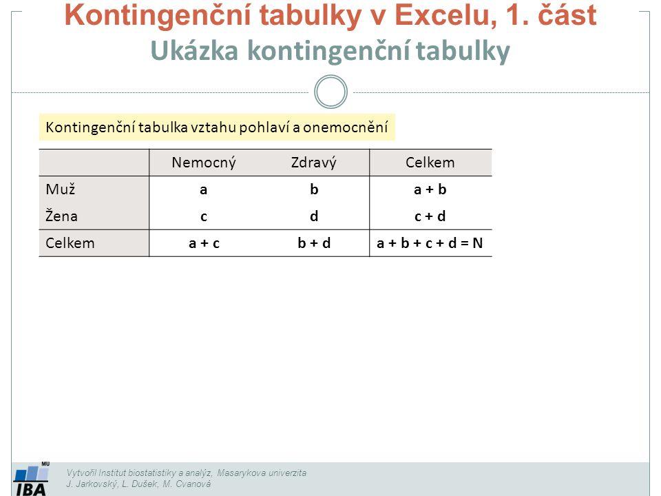 Kontingenční tabulky v Excelu, 1. část Ukázka kontingenční tabulky