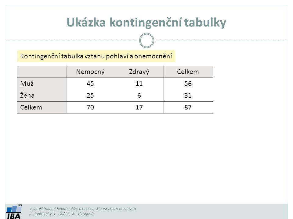 Ukázka kontingenční tabulky