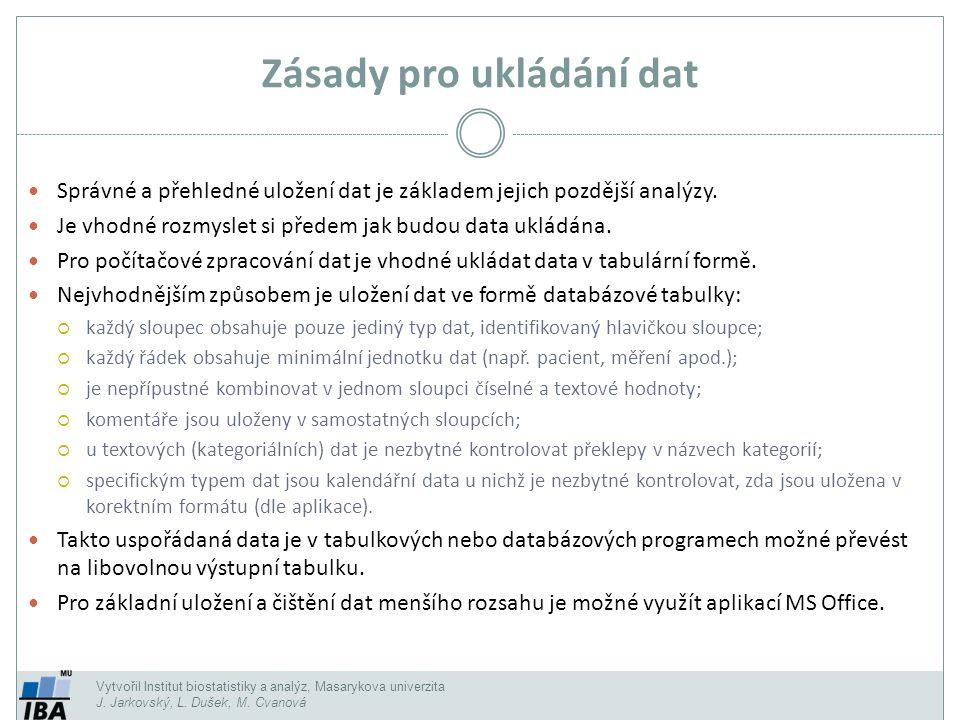 Zásady pro ukládání dat
