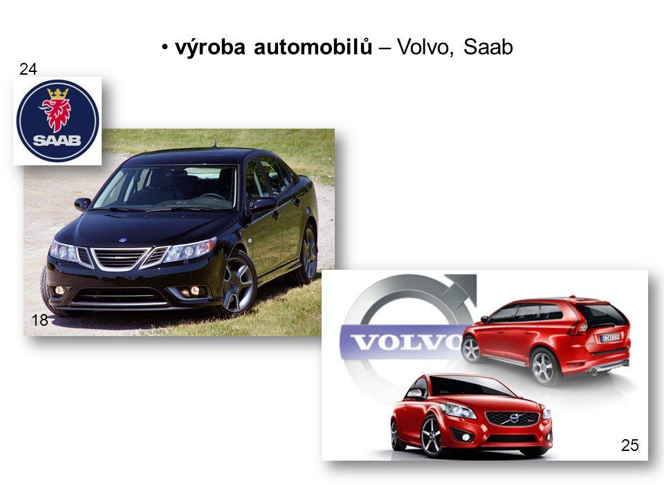 výroba automobilů – Volvo, Saab