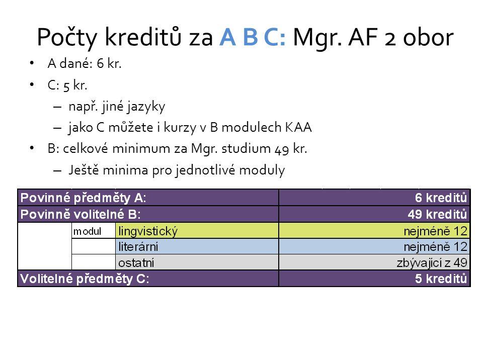 Počty kreditů za A B C: Mgr. AF 2 obor