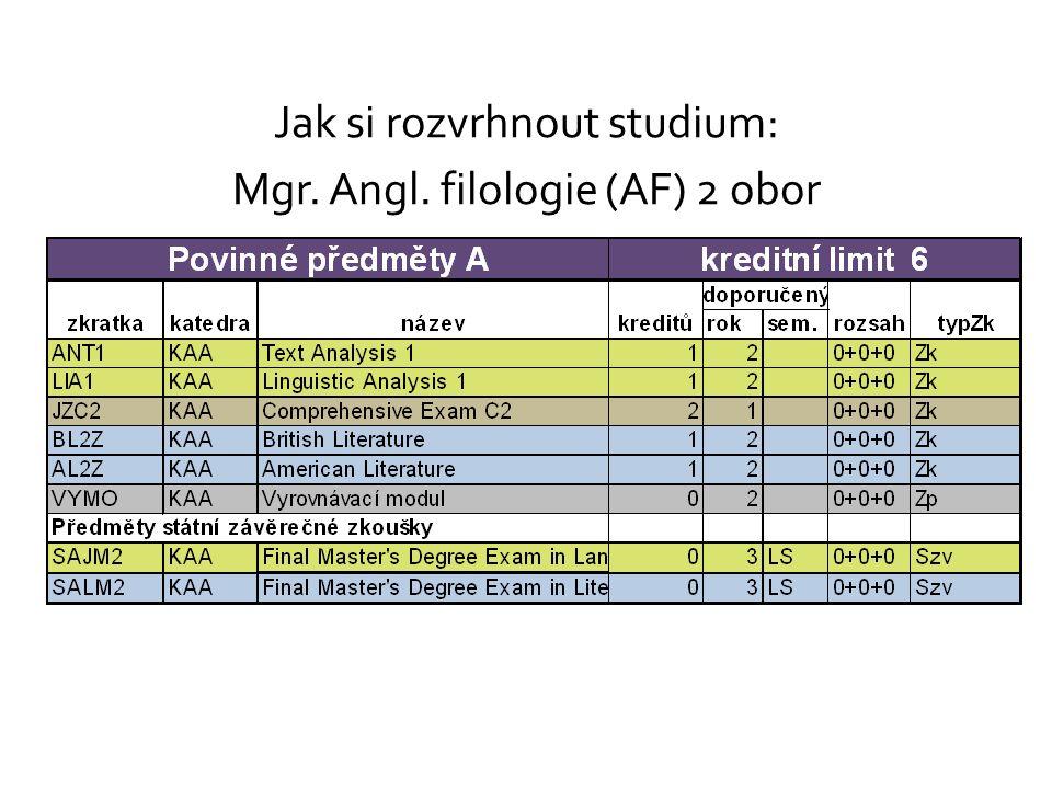 Jak si rozvrhnout studium: Mgr. Angl. filologie (AF) 2 obor