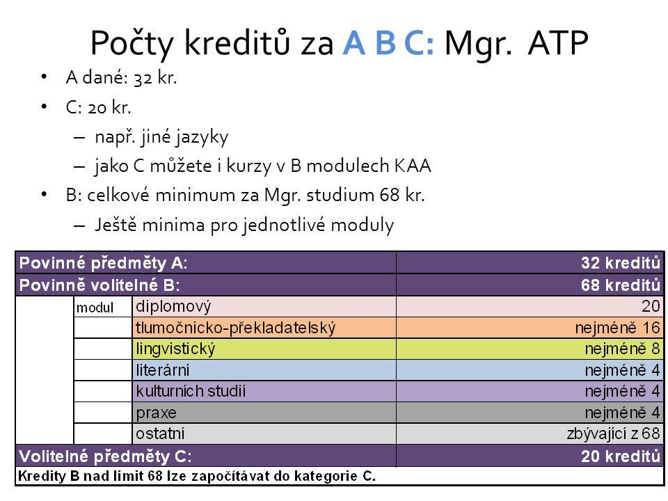 Počty kreditů za A B C: Mgr. ATP