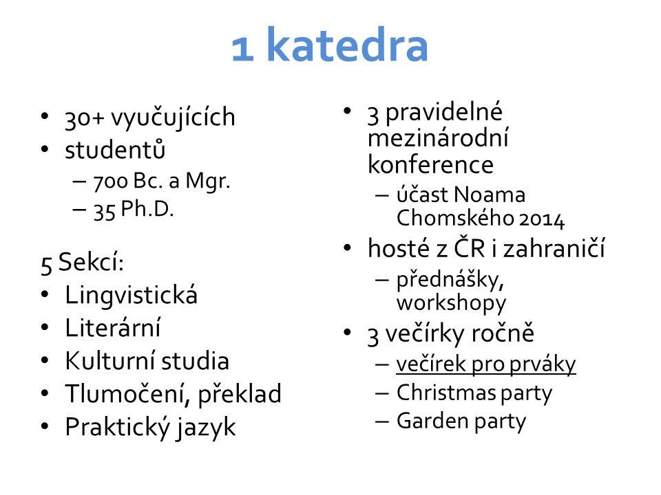 1 katedra 3 pravidelné mezinárodní konference 30+ vyučujících studentů