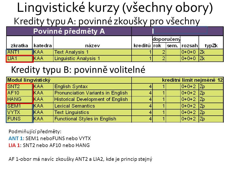 Lingvistické kurzy (všechny obory)