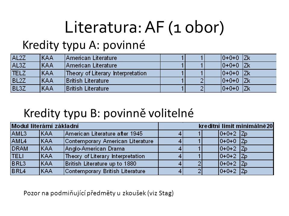 Literatura: AF (1 obor) Kredity typu A: povinné