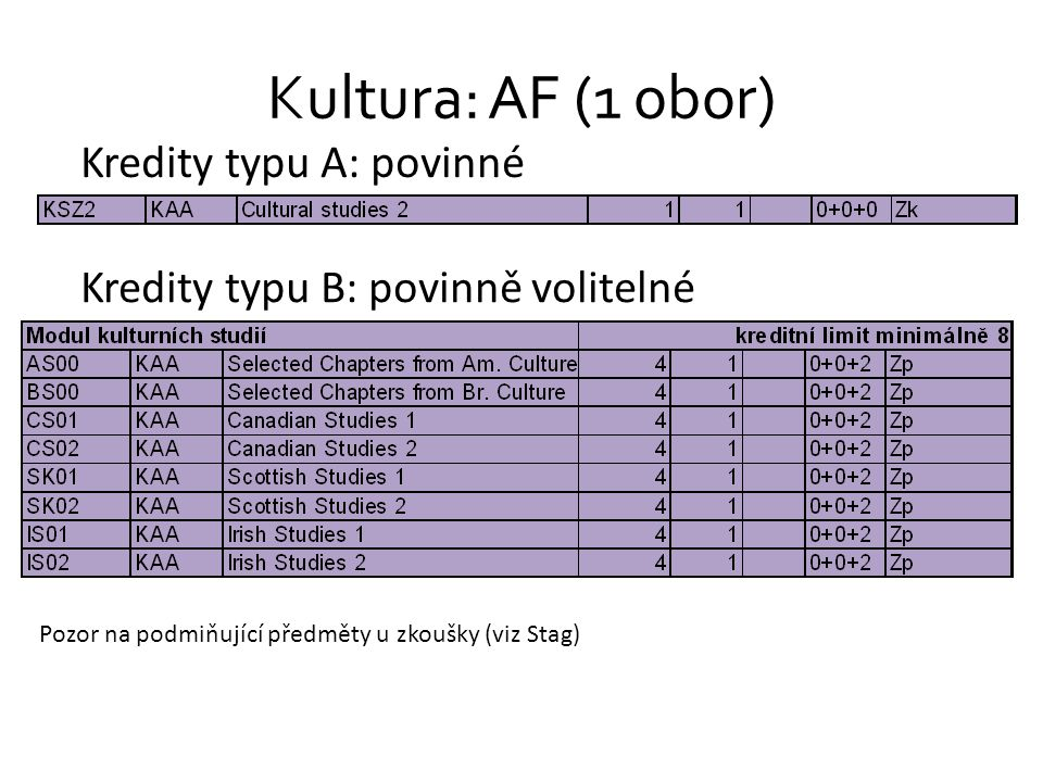 Kultura: AF (1 obor) Kredity typu A: povinné