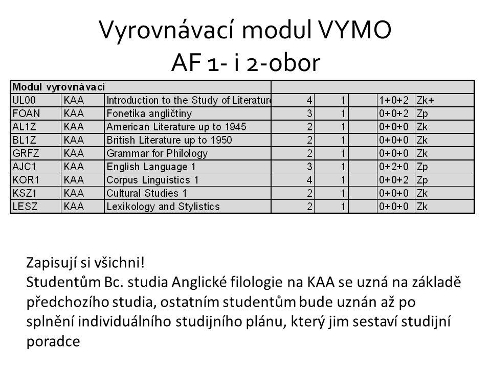 Vyrovnávací modul VYMO AF 1- i 2-obor