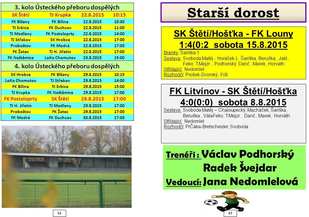 Starší dorost Radek Švejdar SK Štětí/Hošťka - FK Louny