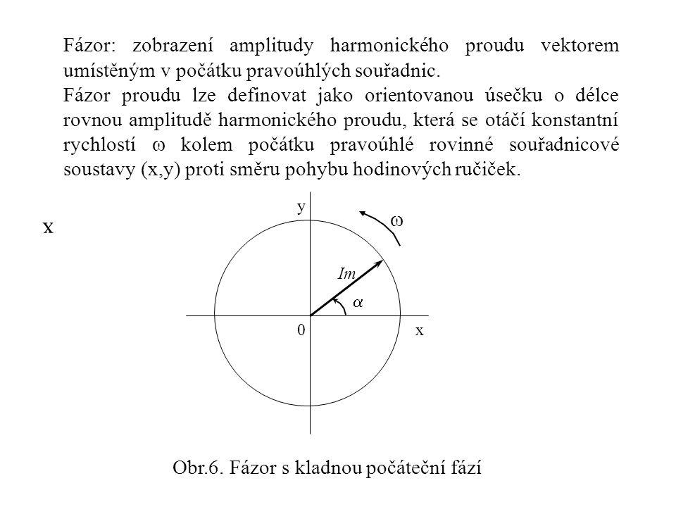 Obr.6. Fázor s kladnou počáteční fází