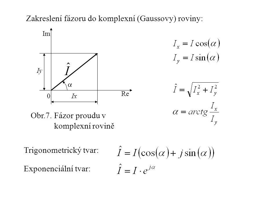 Zakreslení fázoru do komplexní (Gaussovy) roviny: