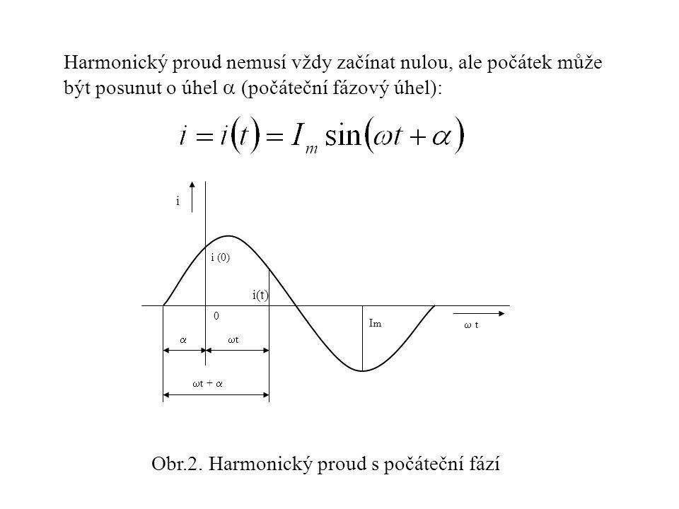 Obr.2. Harmonický proud s počáteční fází