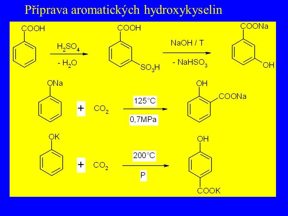 Příprava aromatických hydroxykyselin
