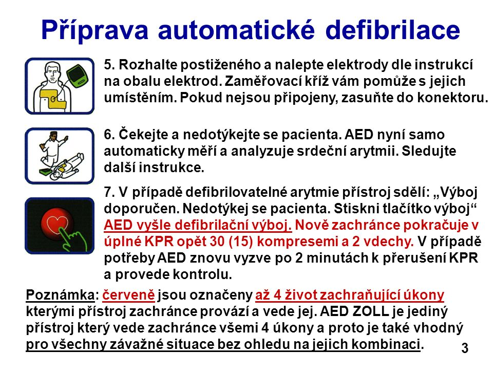 Příprava automatické defibrilace