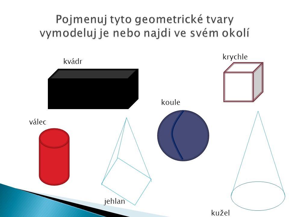 Pojmenuj tyto geometrické tvary vymodeluj je nebo najdi ve svém okolí