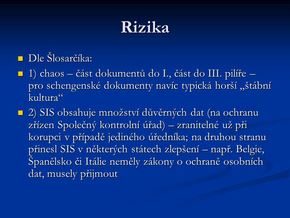 Rizika Dle Šlosarčíka: