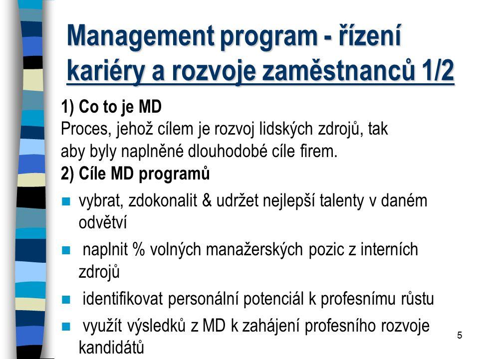 Management program - řízení kariéry a rozvoje zaměstnanců 1/2