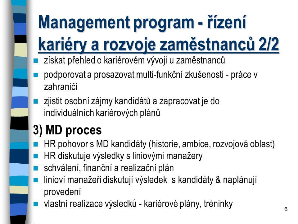 Management program - řízení kariéry a rozvoje zaměstnanců 2/2