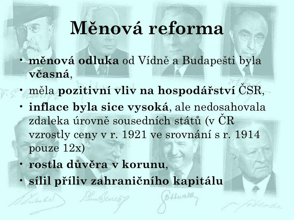 Měnová reforma měnová odluka od Vídně a Budapešti byla včasná,