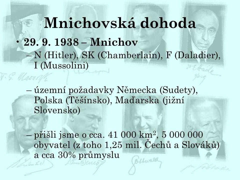 Mnichovská dohoda 29. 9. 1938 – Mnichov