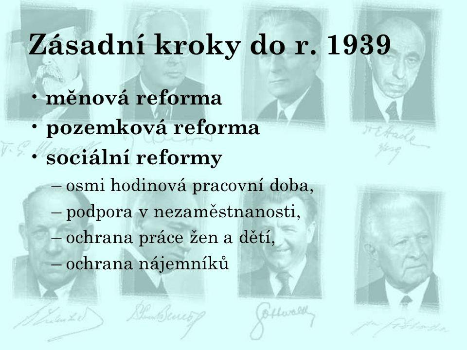 Zásadní kroky do r. 1939 měnová reforma pozemková reforma
