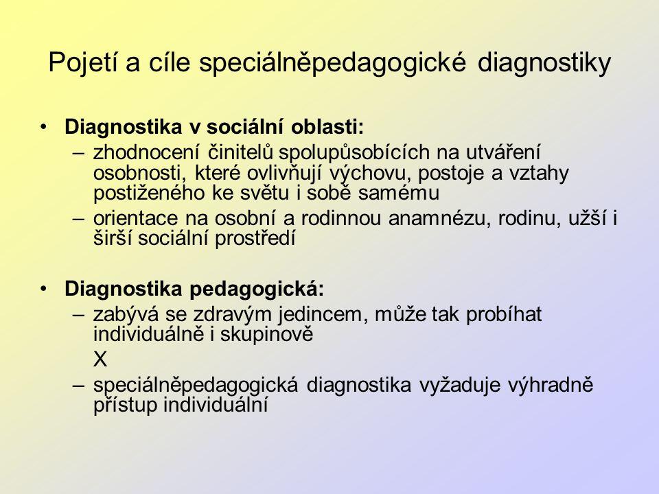 Pojetí a cíle speciálněpedagogické diagnostiky