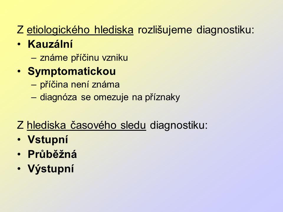 Z etiologického hlediska rozlišujeme diagnostiku: Kauzální