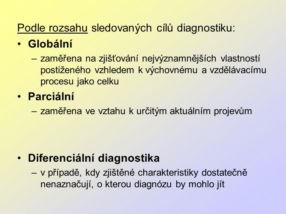 Podle rozsahu sledovaných cílů diagnostiku: Globální