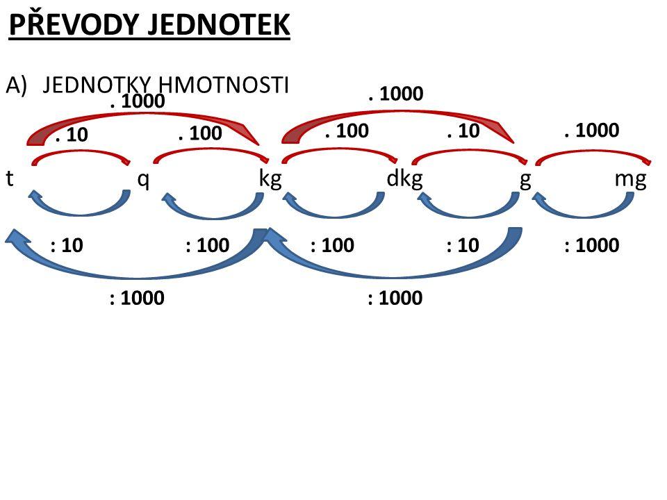 PŘEVODY JEDNOTEK JEDNOTKY HMOTNOSTI t q kg dkg g mg . 1000 . 1000 . 10