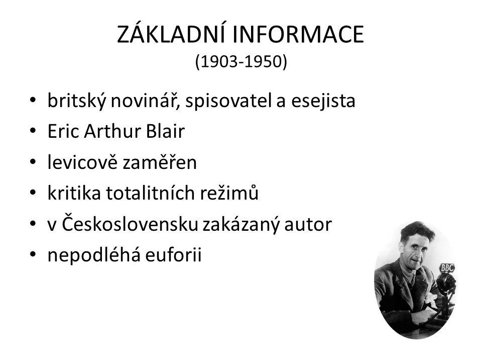 ZÁKLADNÍ INFORMACE (1903-1950)