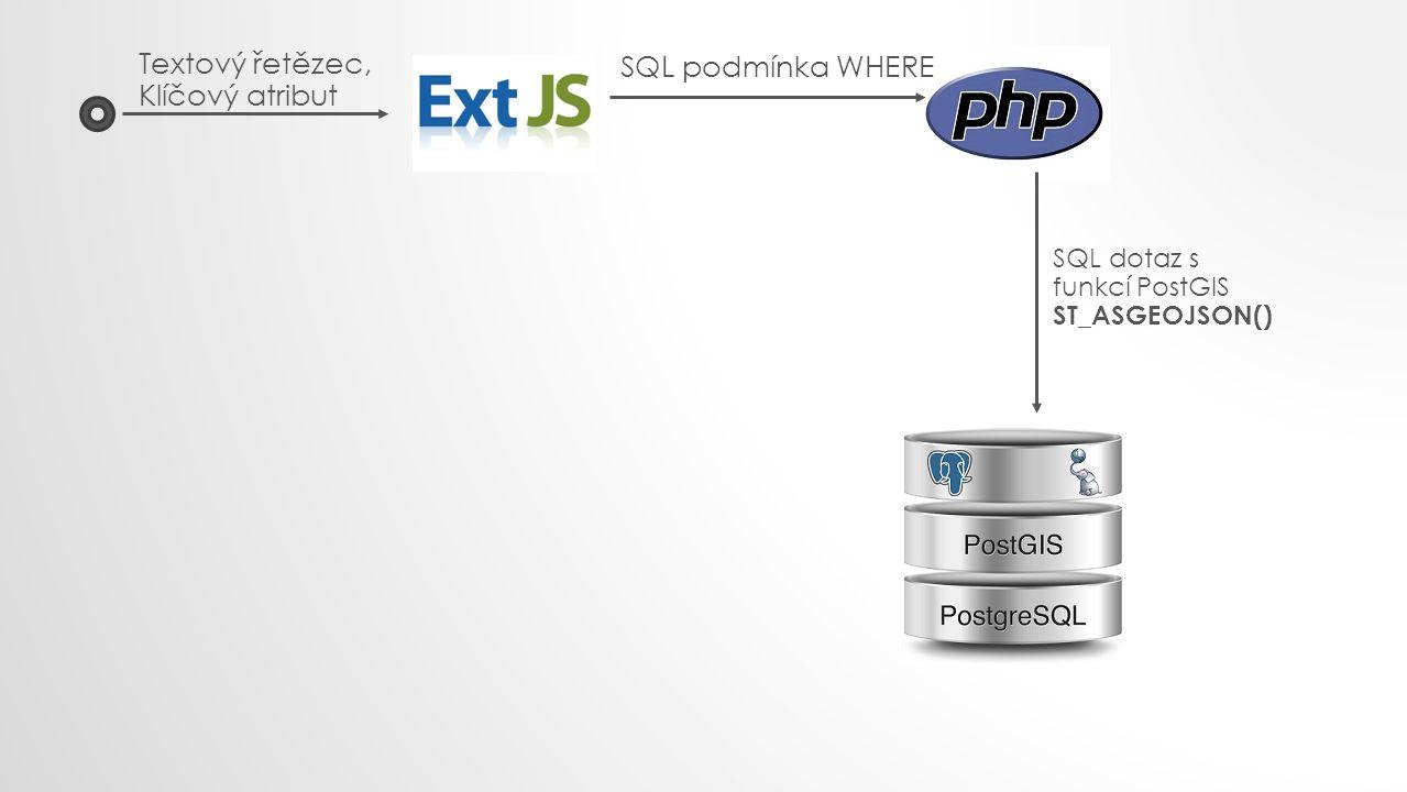 Textový řetězec, SQL podmínka WHERE Klíčový atribut